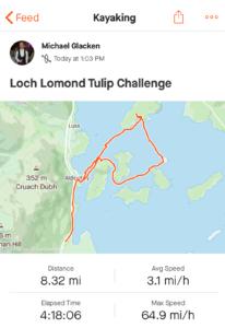 13 km (8.3 miles) kayaking
